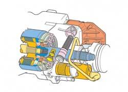 Электрогидромеханическая муфта Haldex