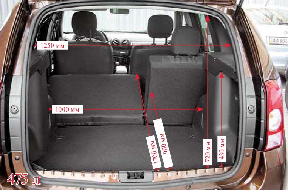 Багажник на дастер