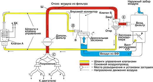 Общая схема системы ДОГ