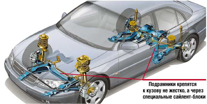 легковых автомобилей и