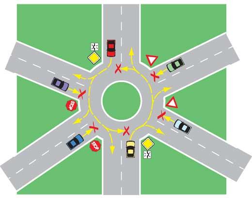 Круговой перекресток схема проезда