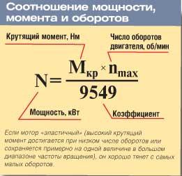Как найти мощность лебедки формула
