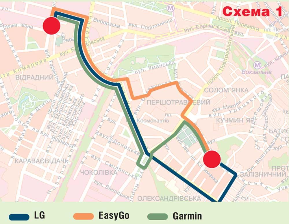 маршруты разные (схема