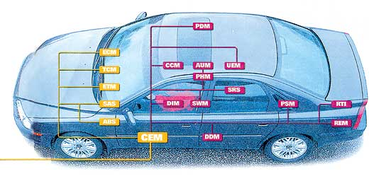О модели Volvo S80,