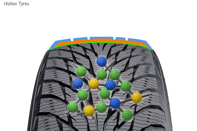 Первая в мире зимняя шина для экомобилей