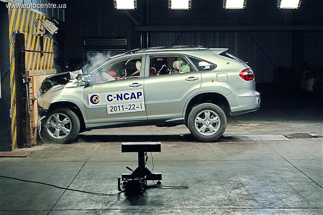 Безопасный автомобиль: Основные критерии