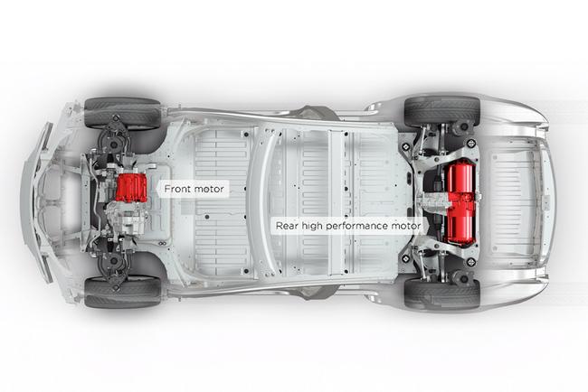 описание двигателя для автомобиля тесла модель х поможет рассчитать