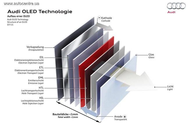 Audi покажет необычные фонари Matrix OLED