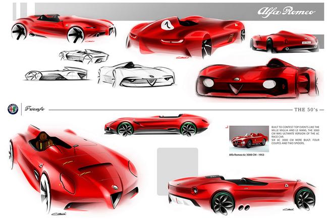 ����������� �������� ���������� ������ ���������� Alfa Romeo