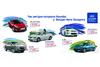 Hyundai в Богдан-Авто Холдинг