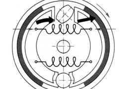 Классическая схема барабанного тормоза