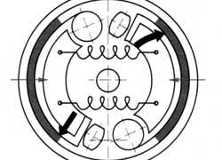 Схема двухкулачкового тормоза с самоусилением колодок