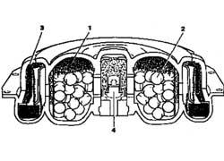 Газогенератор системы НПБ: 1 — камера сгорания; 2 — заряд твердого топлива; 3 — боковые каналы выхода газообразных продуктов сгорания; 4 — воспламенитель.