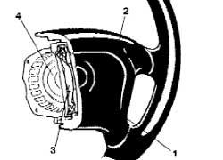 Система с надувной подушкой безопасности: 1 — крышка надувной подушки; 2 — линия разрыва крышки при раскрытии надувной подушки; 3 — надувная подушка; 4 — газогенератор.