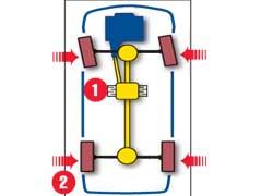 Полноприводная трансмиссия Lexus RX 350 оснащена вискомуфтой (1). В штатной ситуации она делит момент по осям 50:50. Это обеспечивает уверенный разгон. Как только какие-либо колеса начинают проскальзывать, тяга тут же уходит к другим. На это требуется время, что заметно по поведению машины в поворотах. Блокировки имитирует электронная система стабилизации VSC. Она подтормаживает буксующие колеса (2) и снижает обороты двигателя.