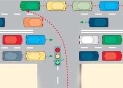 При возникновении затора некоторые московские водители выезжают на участок дороги встречного движения, а затем едут по ее крайней правой полосе задним ходом. Бывает, что собираются даже кортежи из 5–15 машин. Некоторые умудряются при этом еще и обгонять.