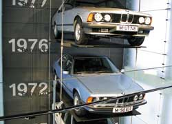 Пирамида развития легковых автомобилей BMW 5-й и 7-й серий в 70-е годы.