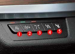 Слева от руля блок включения электронных систем: слежения за мертвыми зонами (1), Stop & Go (2), слежения за дорожной разметкой (3), ночного видения (4) и считывания дорожных знаков (5).