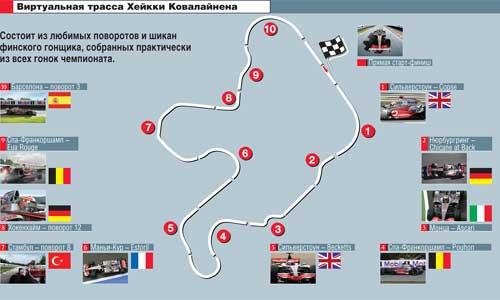 Состоит из любимых поворотов и шикан финского гонщика, собранных практически из всех гонок чемпионата.
