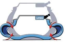 Для усиления боковины протектора по технологии RunOnFlat в боковину внедряется дополнительный утолщенный слой из эластичного каучука (1), который, собственно, и несет всю нагрузку при проколе шины. Боковина при этом становится примерно в три-четыре раза толще, чем у обычной покрышки (2).