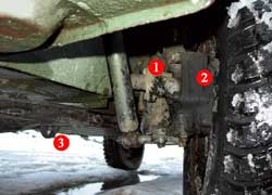 Простой «кардан» (1) вместо ШРУСов, а колесные редукторы (2) обеспечивают клиренс в 285 мм. На плоском днище – петли (3) для парашютной системы.