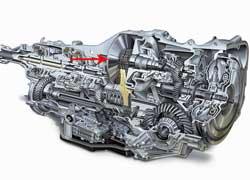 Вариатор Lineartronic CVT оснащен цепной передачей, что позволяет выбирать в ручном режиме одну из шести фиксированных ступеней.