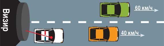 В патрульном режиме прибор способен мерять скорость попутных и встречных авто.