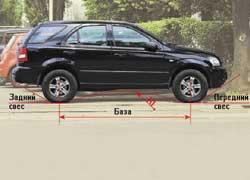 Иногда (например, при езде между деревьями) на проходимость влияют ширина и высота автомобиля. Важную роль играет и максимальная длина базы: у настоящих «проходимцев» она относительно короткая.