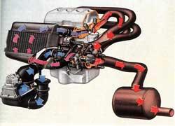 Интеркулер – радиатор охлаждения подаваемого турбокомпрессором разогретого воздуха.