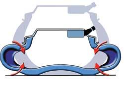 Второе поколение шин с технологией RunOnFlat