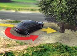 Функция упреждения столкновения со столбом (EPCD) при возникновении заноса подготавливает к срабатыванию боковые airbag.
