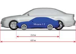 Модели 1:2 быстрее и дешевле реконструировать и безопаснее испытывать, разгоняя до 250 км/ч! Но скорость «ветра» в «мини-тестах» в два раза «выше», чем у полноразмерных кузовов.