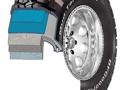 Слои корда на боковине шины BFGoodrich Mud Terrain T/AKM2 на 33% прочнее, чем у покрышки предыдущего поколения.
