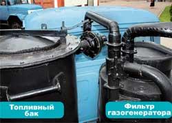 Самодельная газогенераторная установка