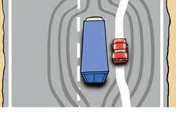 Обгон или встречный разъезд с крупными ТС, движущимися с большой скоростью