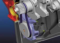 Инженеры подразделения ContiTech компании Continental разработали высокотехнологичный приводный ремень для газораспределительного механизма и топливных насосов, который способен выходить весь срок службы двигателя до капремонта (если таковой предусмотрен).