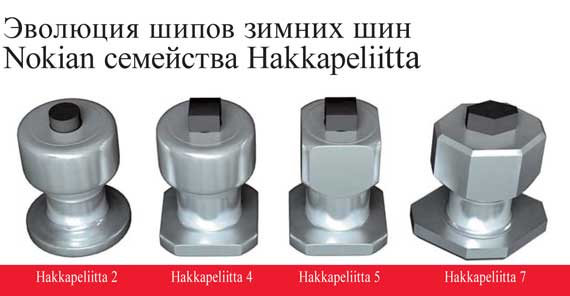 Эволюция шипов зимних шин  Nokian семейства Hakkapeliitta