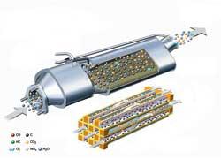 Сажевые фильтры по мере загрязнения либо чистят путем подачи специальной жидкости, либо меняют (при  больших пробегах).