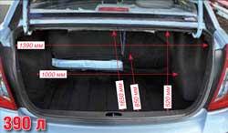 В походном состоянии объем багажника у Hyundai меньше, ноэто можно легко исправить, сложив спинки заднего дивана. Погрузочная высота –  на 70 мм меньше.