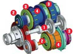 КП ТХ6, как и DSG, имеет один первичный вал (1) и два вторичных (2) спакетами сцеплений (3) и планетарными механизмами (4).