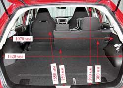 Погрузочная высота багажника Impreza меньше (-30 мм). Высокий пол уменьшает высоту отсека и делает большую ступеньку вниз – в салон. Кроме подвески и привода, часть багажника «откусил» бокс с «запаской».