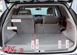 Светлая обивка багажника не очень практична. За счет высокого пола его объем невелик– 446литров, зато для открытия/закрытия грузового отсека достаточно нажать кнопку.