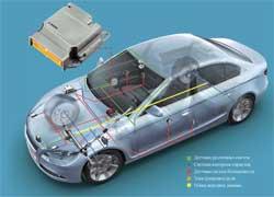 Компания Bosch разработала управляющий блок системы безопасности DCU нового поколения.