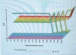 Изменить характеристики мотора или перенастроить его для работы на газе можно путем чип-тюнинга.