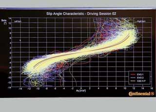 Траектория прохождения отдельных участков трассы позволила объективно оценить преимущество презентованной новинки.