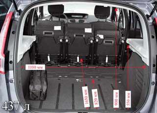 Кресла Renault в поднятом положении фиксируются газовымиамортизаторами.