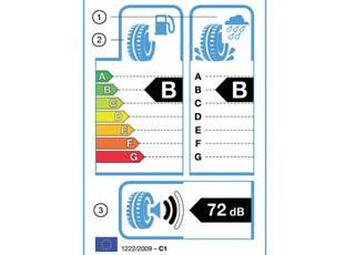 В конце 2009-го Европарламент принял Регламент № 1222, по которому все выпускаемые на территории Евросоюза шины с 1 ноября 2012 года получат новую маркировку с указанием важнейших потребительских параметров: топливной экономичности, уровня сцепления на мокром покрытии и акустического комфорта.