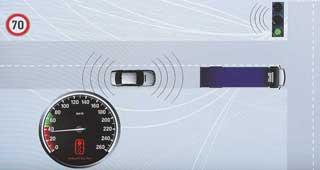 Индикатор сообщает о приближении к светофору и его сигналах, а также скорости «зеленой волны».