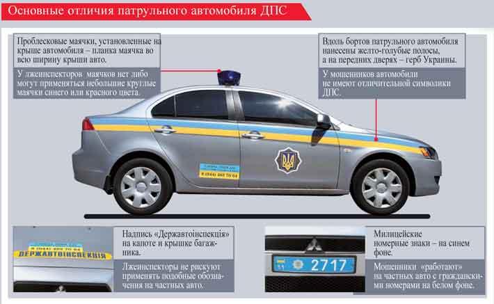 Основные отличия патрульного автомобиля ДПС
