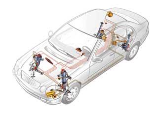 Адаптивные подвески бывают пневматическими, пневмогидравлическими и пневмомеханическими. Они включают в себя электронику и множество дополнительных узлов,  поэтому внедрить их вне завода очень сложно.
